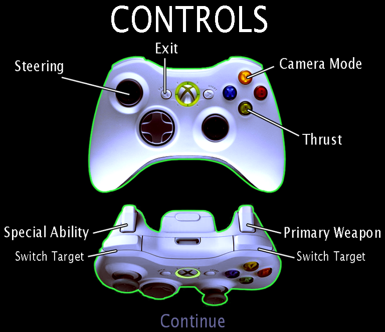 The D-Pad can also be used for moving the ship like in the PC version.